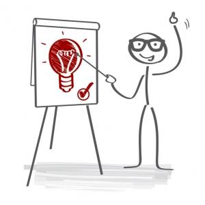 Ideen, Inspiration, Lösungsweg